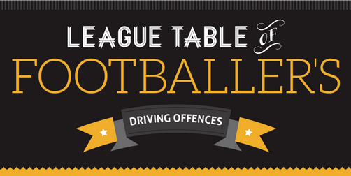 Footballer's Driving Convictions