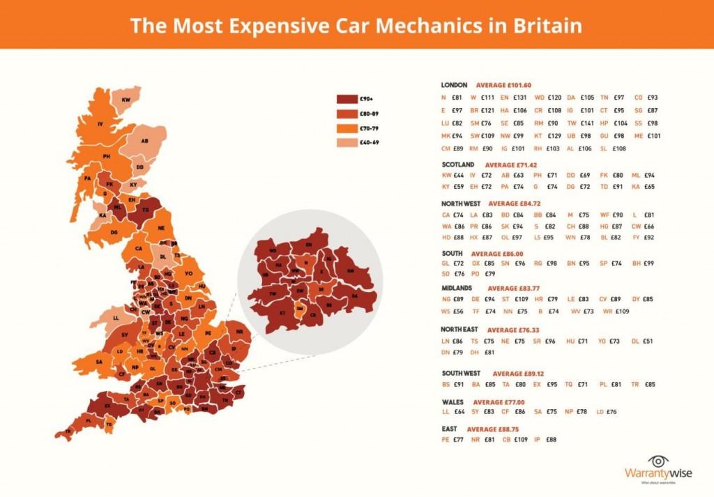 UK car mechanic rates