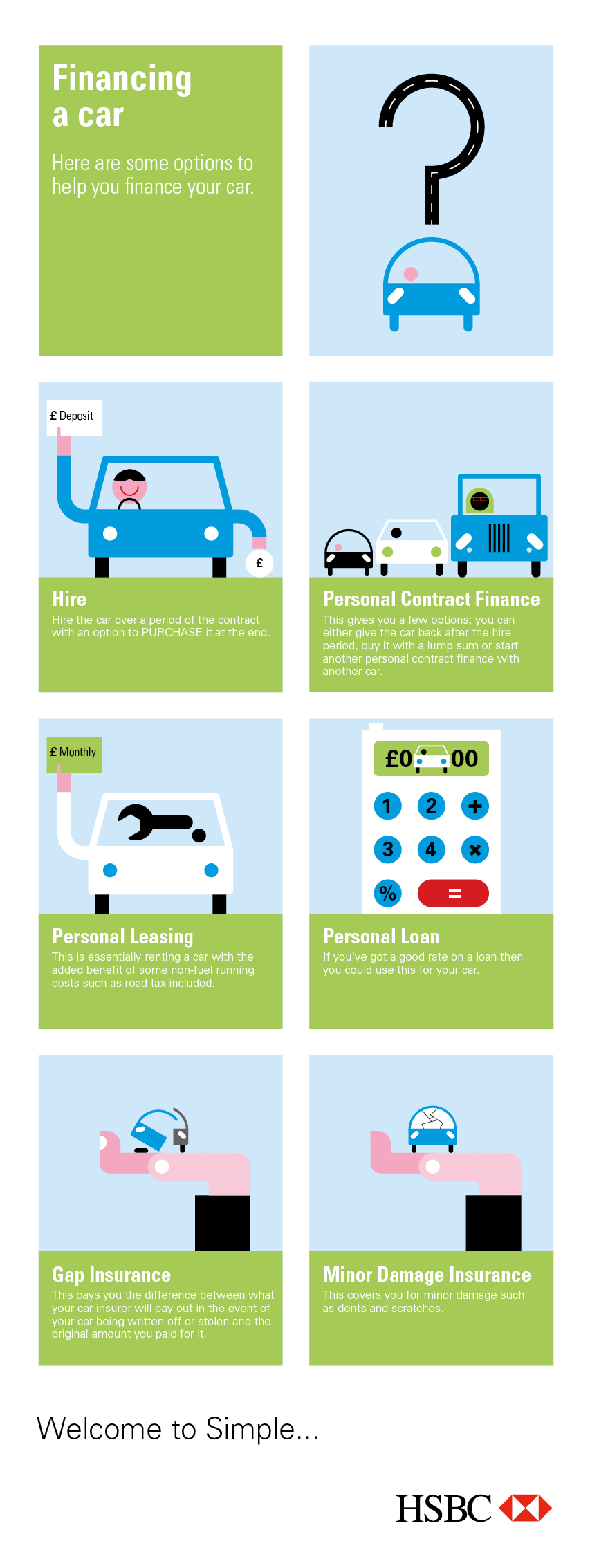 How Long To Pay Off  Car Loan